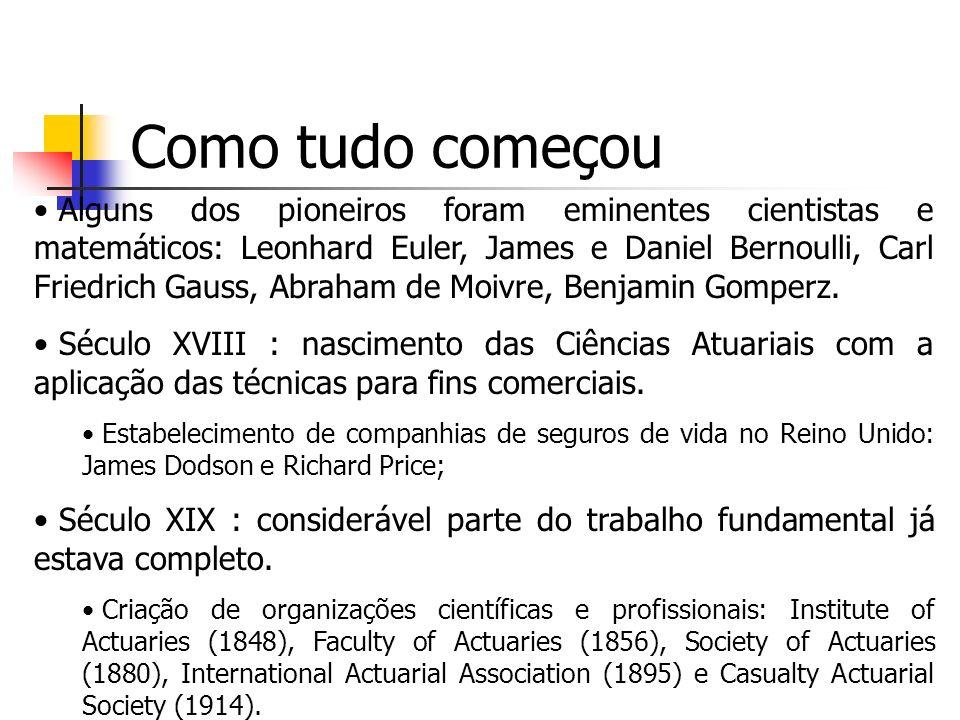 Alguns dos pioneiros foram eminentes cientistas e matemáticos: Leonhard Euler, James e Daniel Bernoulli, Carl Friedrich Gauss, Abraham de Moivre, Benj