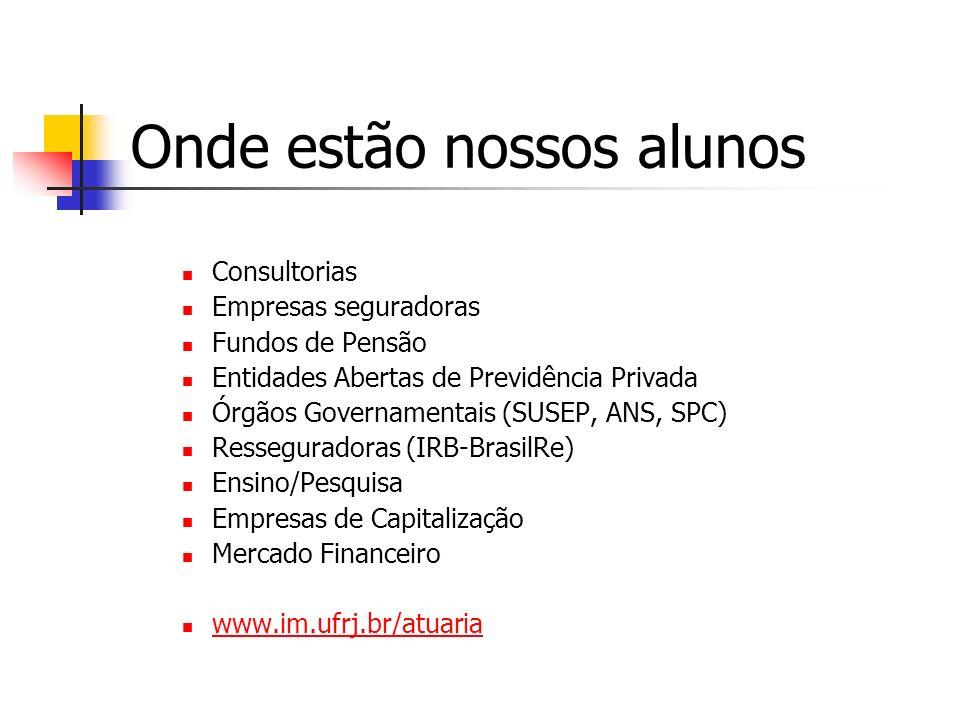 Onde estão nossos alunos Consultorias Empresas seguradoras Fundos de Pensão Entidades Abertas de Previdência Privada Órgãos Governamentais (SUSEP, ANS