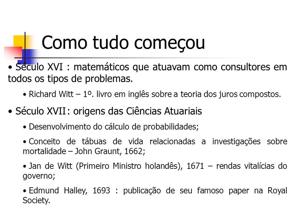 Século XVI : matemáticos que atuavam como consultores em todos os tipos de problemas. Richard Witt – 1º. livro em inglês sobre a teoria dos juros comp