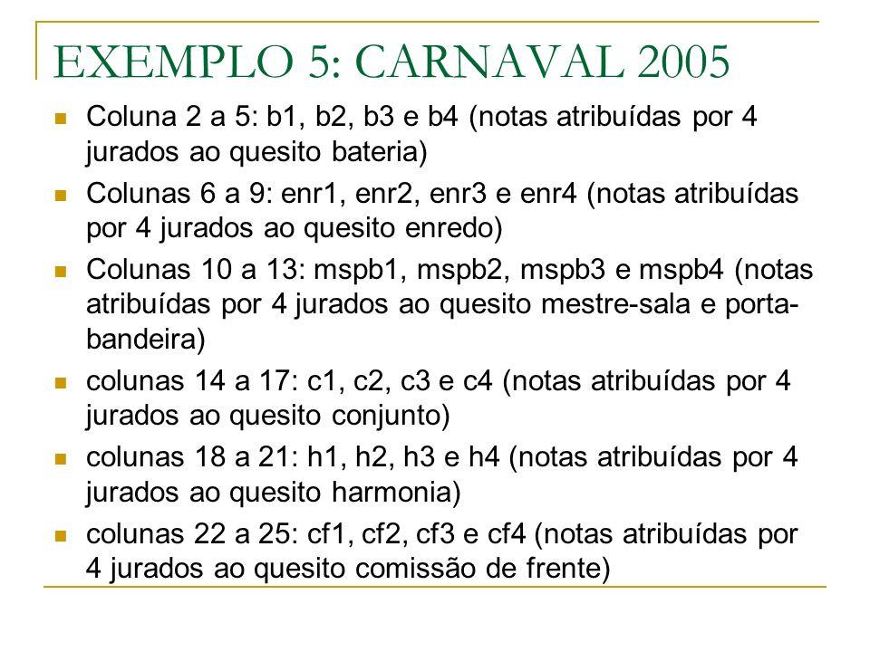 EXEMPLO 5: CARNAVAL 2005 Coluna 2 a 5: b1, b2, b3 e b4 (notas atribuídas por 4 jurados ao quesito bateria) Colunas 6 a 9: enr1, enr2, enr3 e enr4 (notas atribuídas por 4 jurados ao quesito enredo) Colunas 10 a 13: mspb1, mspb2, mspb3 e mspb4 (notas atribuídas por 4 jurados ao quesito mestre-sala e porta- bandeira) colunas 14 a 17: c1, c2, c3 e c4 (notas atribuídas por 4 jurados ao quesito conjunto) colunas 18 a 21: h1, h2, h3 e h4 (notas atribuídas por 4 jurados ao quesito harmonia) colunas 22 a 25: cf1, cf2, cf3 e cf4 (notas atribuídas por 4 jurados ao quesito comissão de frente)