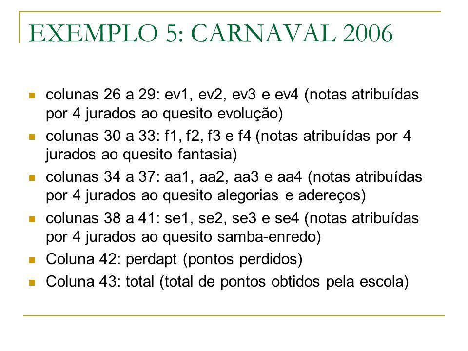 EXEMPLO 5: CARNAVAL 2006 colunas 26 a 29: ev1, ev2, ev3 e ev4 (notas atribuídas por 4 jurados ao quesito evolução) colunas 30 a 33: f1, f2, f3 e f4 (notas atribuídas por 4 jurados ao quesito fantasia) colunas 34 a 37: aa1, aa2, aa3 e aa4 (notas atribuídas por 4 jurados ao quesito alegorias e adereços) colunas 38 a 41: se1, se2, se3 e se4 (notas atribuídas por 4 jurados ao quesito samba-enredo) Coluna 42: perdapt (pontos perdidos) Coluna 43: total (total de pontos obtidos pela escola)