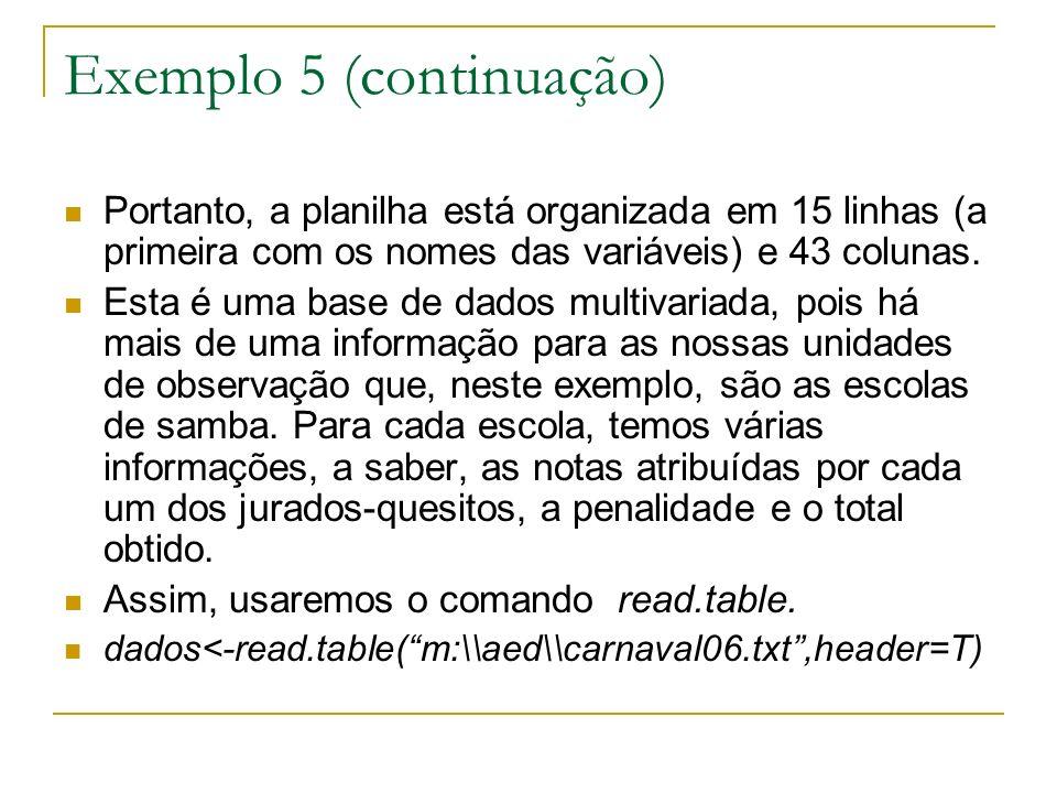 Exemplo 5 (continuação) Portanto, a planilha está organizada em 15 linhas (a primeira com os nomes das variáveis) e 43 colunas.