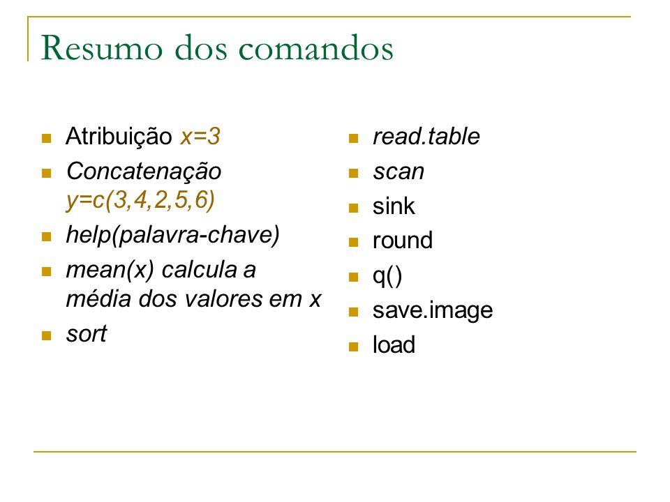 Resumo dos comandos Atribuição x=3 Concatenação y=c(3,4,2,5,6) help(palavra-chave) mean(x) calcula a média dos valores em x sort read.table scan sink round q() save.image load