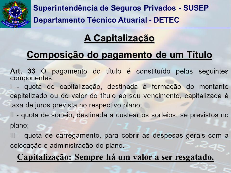 Superintendência de Seguros Privados - SUSEP Departamento Técnico Atuarial - DETEC A Capitalização Composição do pagamento de um Título Art. 33 O paga