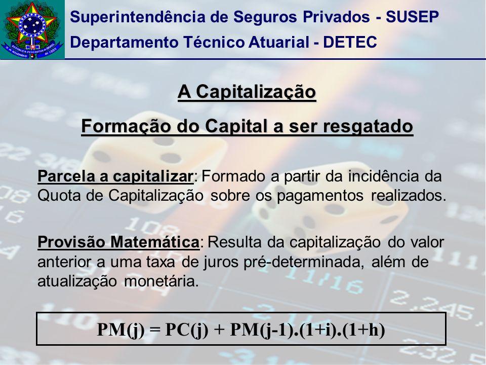 Superintendência de Seguros Privados - SUSEP Departamento Técnico Atuarial - DETEC PM(j) = PC(j) + PM(j-1). (1+i). (1+h) A Capitalização Formação do C