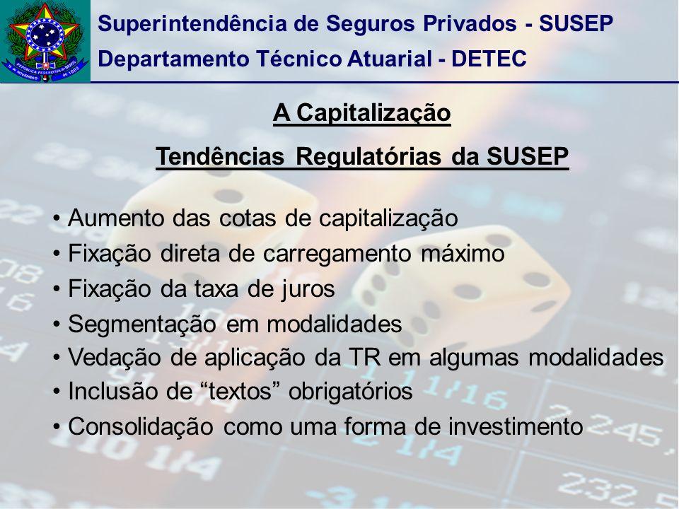 Superintendência de Seguros Privados - SUSEP Departamento Técnico Atuarial - DETEC A Capitalização Tendências Regulatórias da SUSEP Aumento das cotas