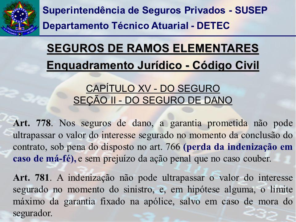 Superintendência de Seguros Privados - SUSEP Departamento Técnico Atuarial - DETEC SEGUROS DE RAMOS ELEMENTARES Enquadramento Jurídico - Código Civil CAPÍTULO XV - DO SEGURO SEÇÃO II - DO SEGURO DE DANO Art.