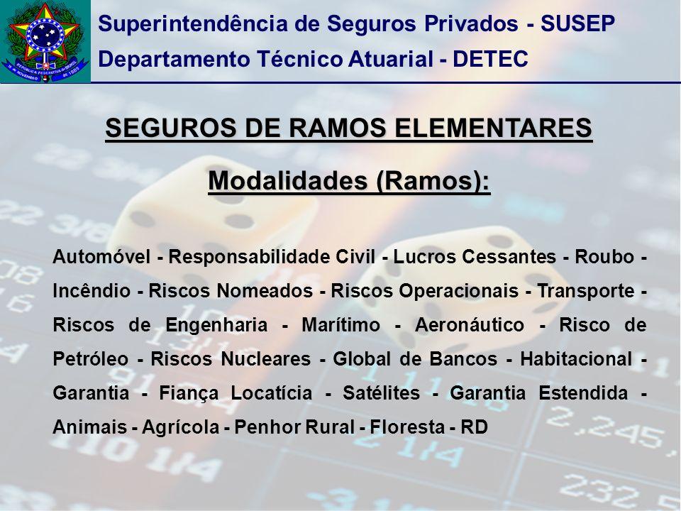 Superintendência de Seguros Privados - SUSEP Departamento Técnico Atuarial - DETEC SEGUROS DE RAMOS ELEMENTARES Modalidades (Ramos): Automóvel - Responsabilidade Civil - Lucros Cessantes - Roubo - Incêndio - Riscos Nomeados - Riscos Operacionais - Transporte - Riscos de Engenharia - Marítimo - Aeronáutico - Risco de Petróleo - Riscos Nucleares - Global de Bancos - Habitacional - Garantia - Fiança Locatícia - Satélites - Garantia Estendida - Animais - Agrícola - Penhor Rural - Floresta - RD