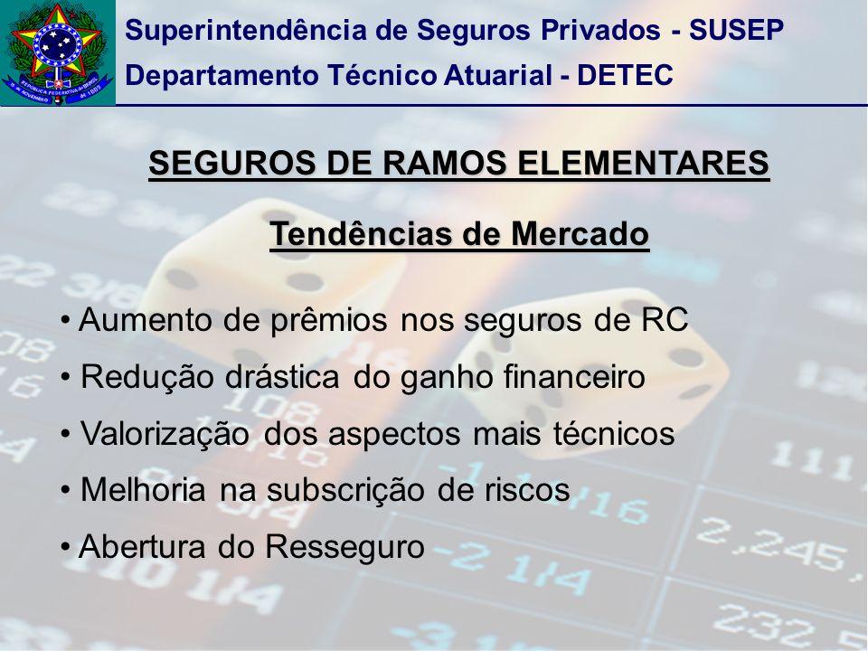 Superintendência de Seguros Privados - SUSEP Departamento Técnico Atuarial - DETEC SEGUROS DE RAMOS ELEMENTARES Tendências de Mercado Aumento de prêmi