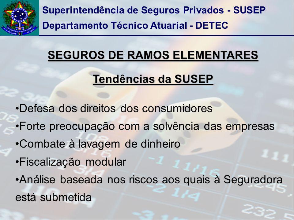 Superintendência de Seguros Privados - SUSEP Departamento Técnico Atuarial - DETEC SEGUROS DE RAMOS ELEMENTARES Tendências da SUSEP Defesa dos direito