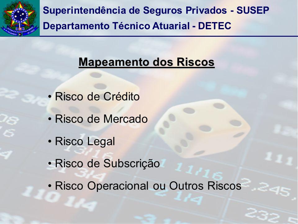 Superintendência de Seguros Privados - SUSEP Departamento Técnico Atuarial - DETEC Mapeamento dos Riscos Risco de Crédito Risco de Mercado Risco Legal Risco de Subscrição Risco Operacional ou Outros Riscos
