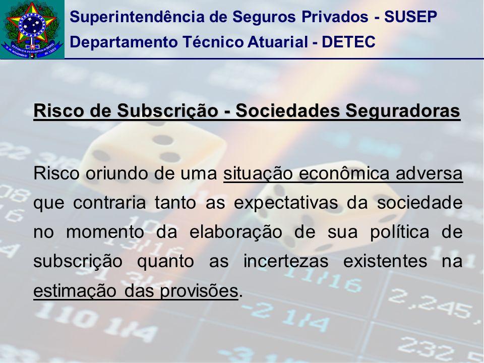 Superintendência de Seguros Privados - SUSEP Departamento Técnico Atuarial - DETEC Risco de Subscrição - Sociedades Seguradoras Risco oriundo de uma s