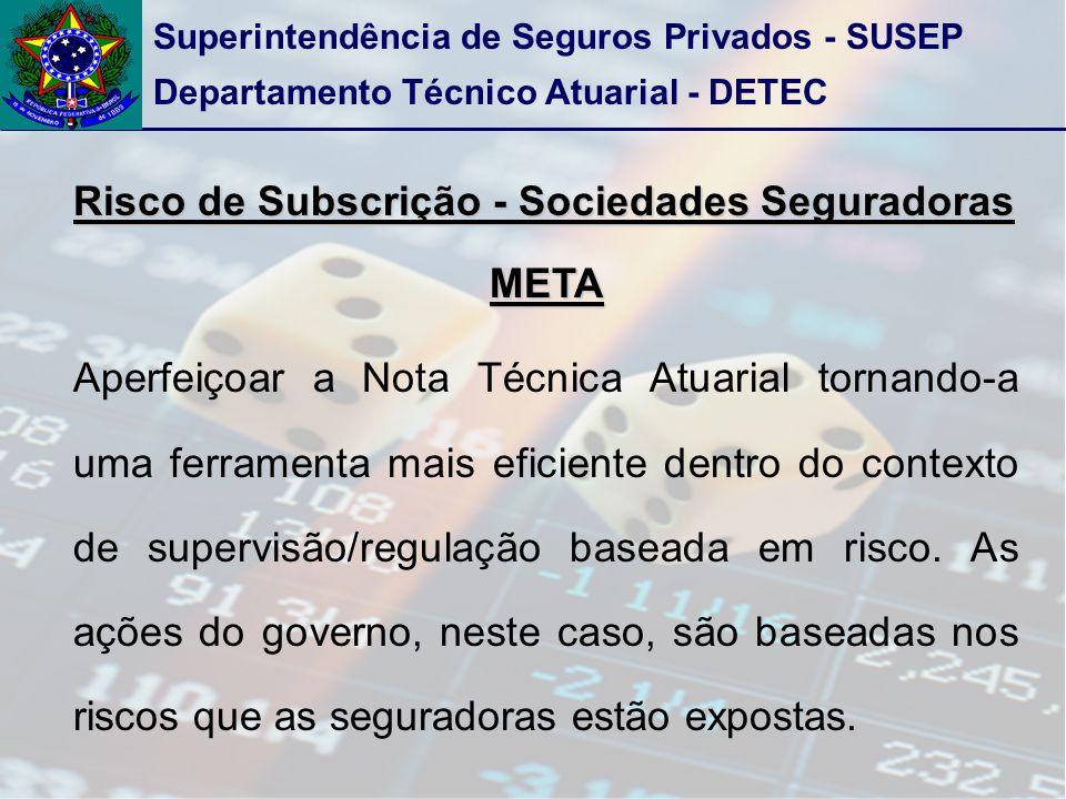 Superintendência de Seguros Privados - SUSEP Departamento Técnico Atuarial - DETEC Risco de Subscrição - Sociedades Seguradoras META Aperfeiçoar a Not