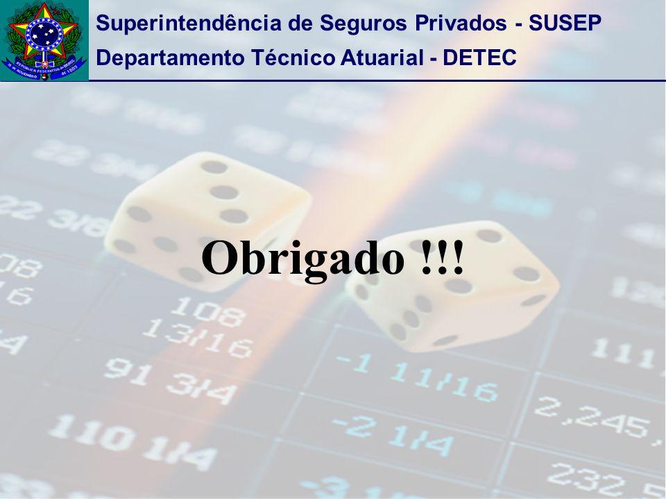 Superintendência de Seguros Privados - SUSEP Departamento Técnico Atuarial - DETEC Obrigado !!!