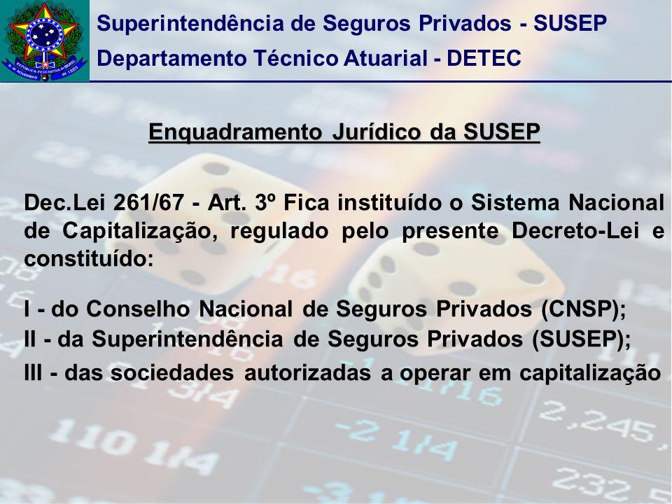 Superintendência de Seguros Privados - SUSEP Departamento Técnico Atuarial - DETEC Enquadramento Jurídico da SUSEP Dec.Lei 261/67 - Art. 3º Fica insti