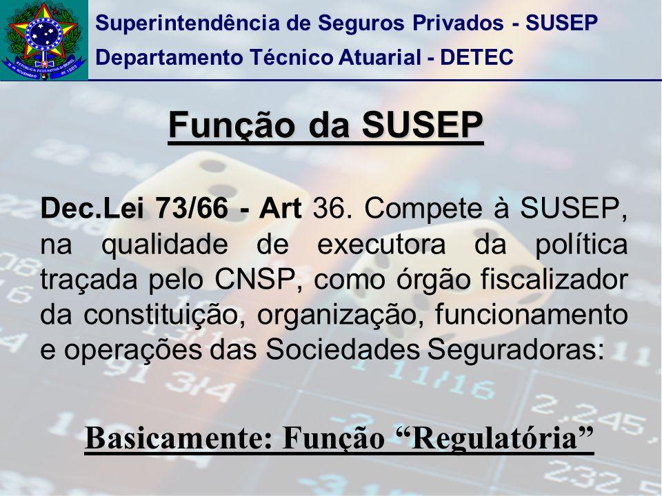 Superintendência de Seguros Privados - SUSEP Departamento Técnico Atuarial - DETEC Função da SUSEP Dec.Lei 73/66 - Art 36. Compete à SUSEP, na qualida