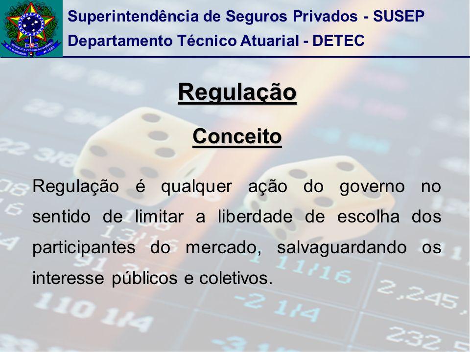 Superintendência de Seguros Privados - SUSEP Departamento Técnico Atuarial - DETEC RegulaçãoConceito Regulação é qualquer ação do governo no sentido d