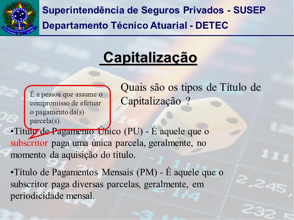 Superintendência de Seguros Privados - SUSEP Departamento Técnico Atuarial - DETEC Capitalização Capitalização Quais são os tipos de Título de Capitalização .