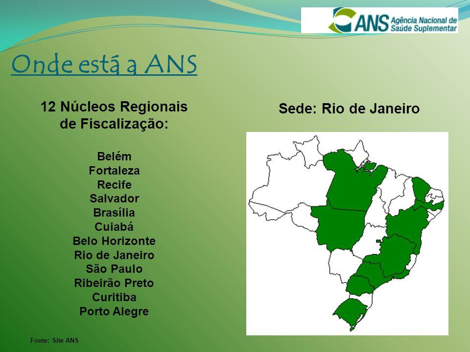 Fonte: Site ANS Onde está a ANS 12 Núcleos Regionais de Fiscalização: Belém Fortaleza Recife Salvador Brasília Cuiabá Belo Horizonte Rio de Janeiro Sã