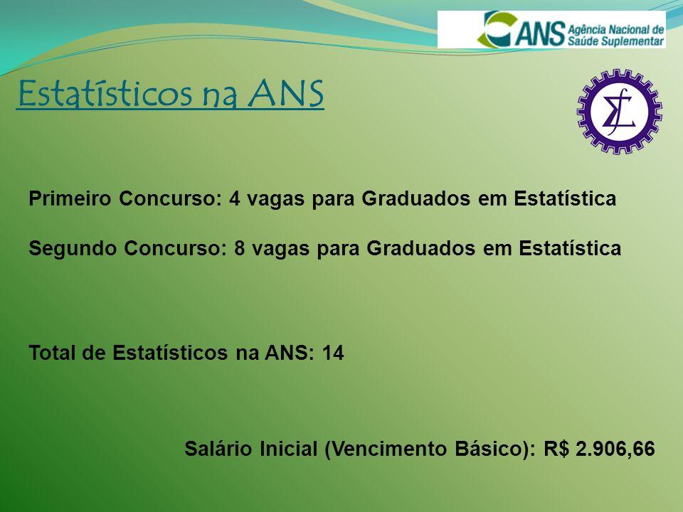 Estatísticos na ANS Primeiro Concurso: 4 vagas para Graduados em Estatística Segundo Concurso: 8 vagas para Graduados em Estatística Total de Estatíst