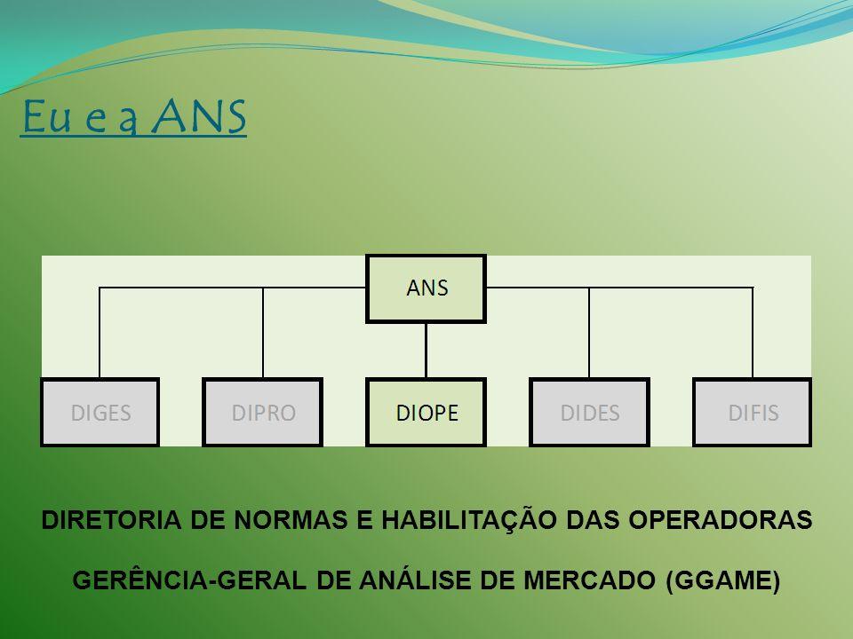 Eu e a ANS DIRETORIA DE NORMAS E HABILITAÇÃO DAS OPERADORAS GERÊNCIA-GERAL DE ANÁLISE DE MERCADO (GGAME)