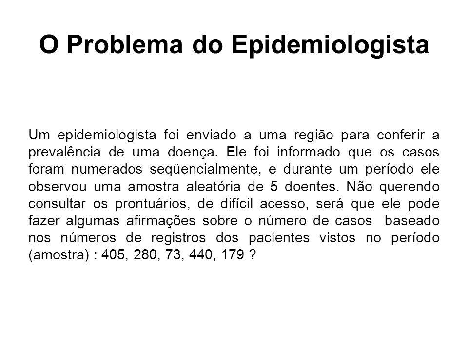 i)Inicialmente consideremos o problema de estimação Ordenemos os pontos em uma linha reta 73 179 280 405 440 ______________________________________ N = .