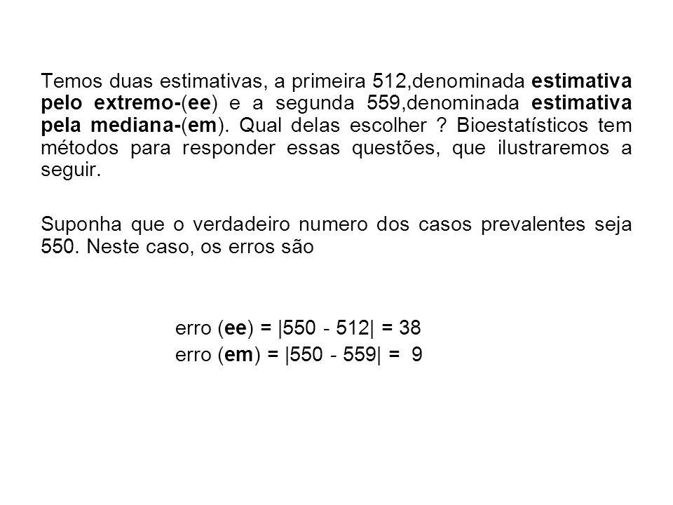 Para conferir se esta diferença entre os erros tem algum padrão, observamos mais três amostras com os resultados: Amostraee (erro)em (erro) 1 – (405, 280, 73, 440, 179)512 (38)559 (9) 2 – (72, 132, 189, 314, 290)385 (165)377 (173) 3 – (191, 124, 460, 256, 401)583 (33)511 (39) 4 – (450, 485, 56, 383, 399)540 (10)797 (247) Verificamos que a média dos erros são: ee: (38+165+33+10)/4=61,5 em: (9+173+39+247)/4=117 Pode-se mostrar que, se continuássemos a tirar amostras a média dos erros de ee seriam menores.
