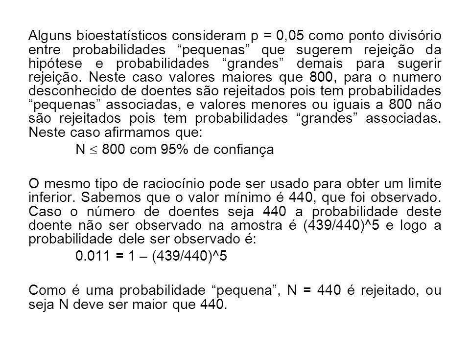 De forma análoga temos: N p 4401 – (439/440)5 = 0.011 4411 – (439/441)5 = 0.022 4441 – (439/444)5 = 0.05 = 1/20 e N 444 com 95% de confiança, e combinando os dois resultados: 444 N 800 com 90% de confiança Finalmente, é importante mencionar que a regra de valor p = 0,05 não deve ser considerada estritamente.