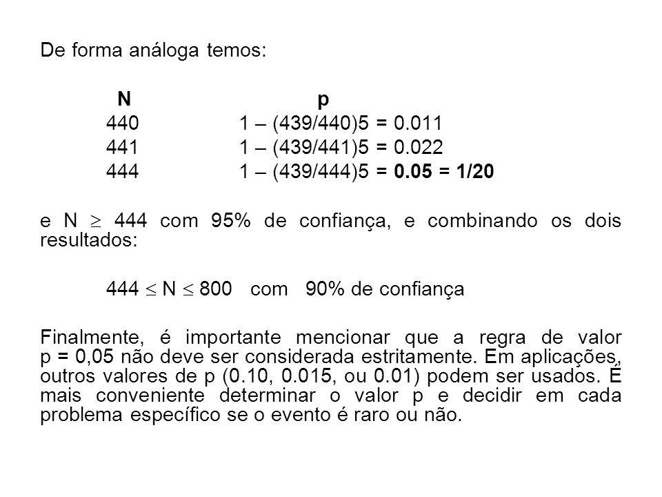 Estimação Estimação: conjunto de procedimentos que permitem obter dos dados uma aproximação (bem como uma medida da qualidade da aproximação) para uma quantidade de interesse cujo valor é desconhecido, denominado parâmetro e denotado genericamente por.