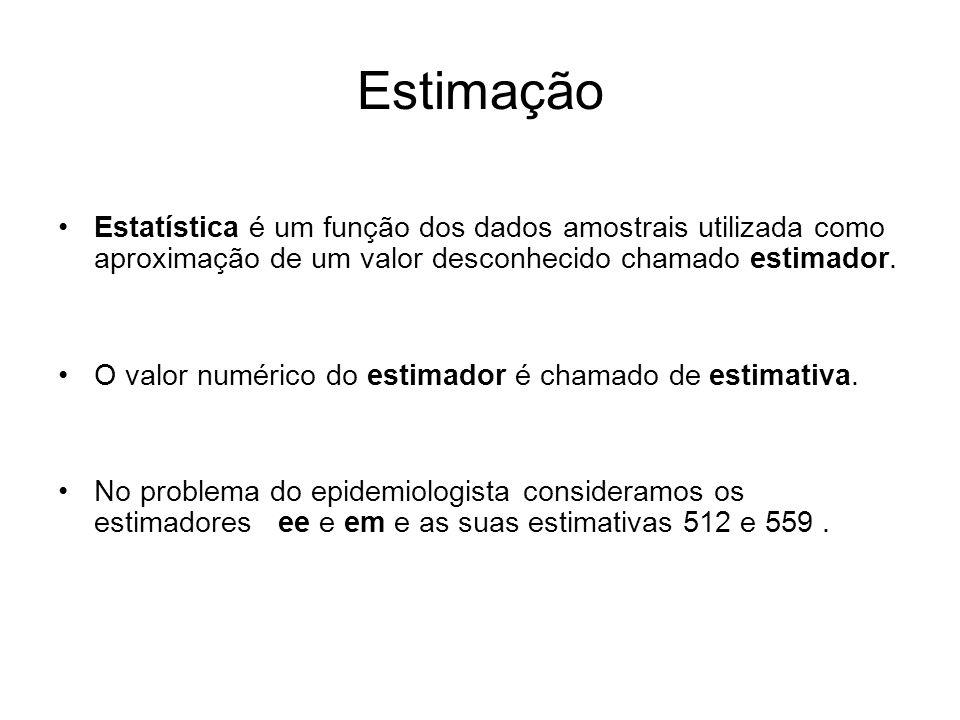 Distribuição amostral Se retirarmos diversas amostras de mesmo tamanho de uma população, para cada amostra teremos um valor para o estimador.