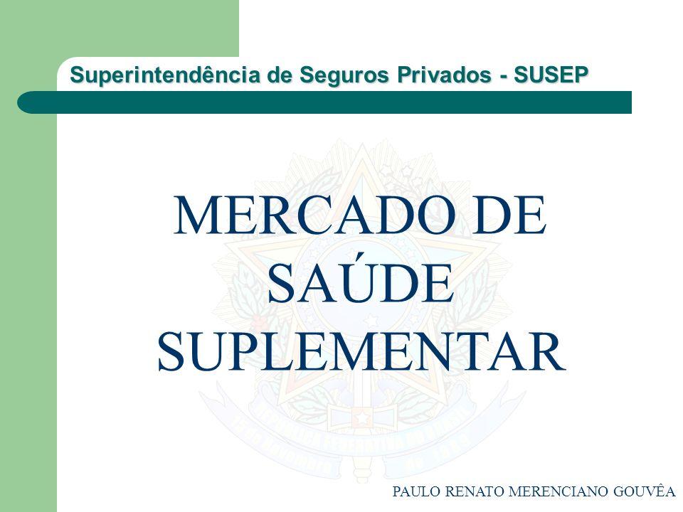 Superintendência de Seguros Privados - SUSEP MERCADO DE SAÚDE SUPLEMENTAR PAULO RENATO MERENCIANO GOUVÊA