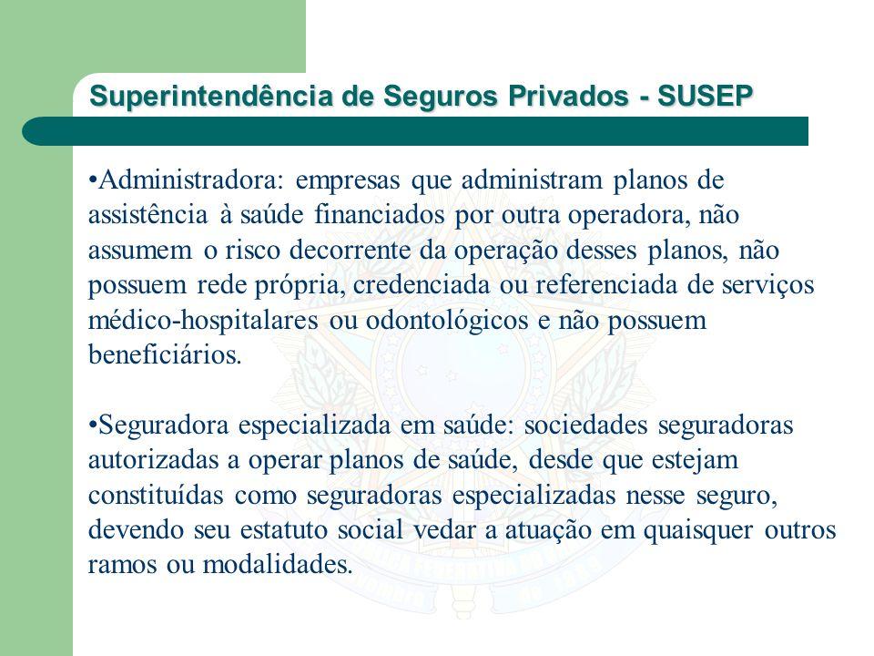Superintendência de Seguros Privados - SUSEP Administradora: empresas que administram planos de assistência à saúde financiados por outra operadora, n