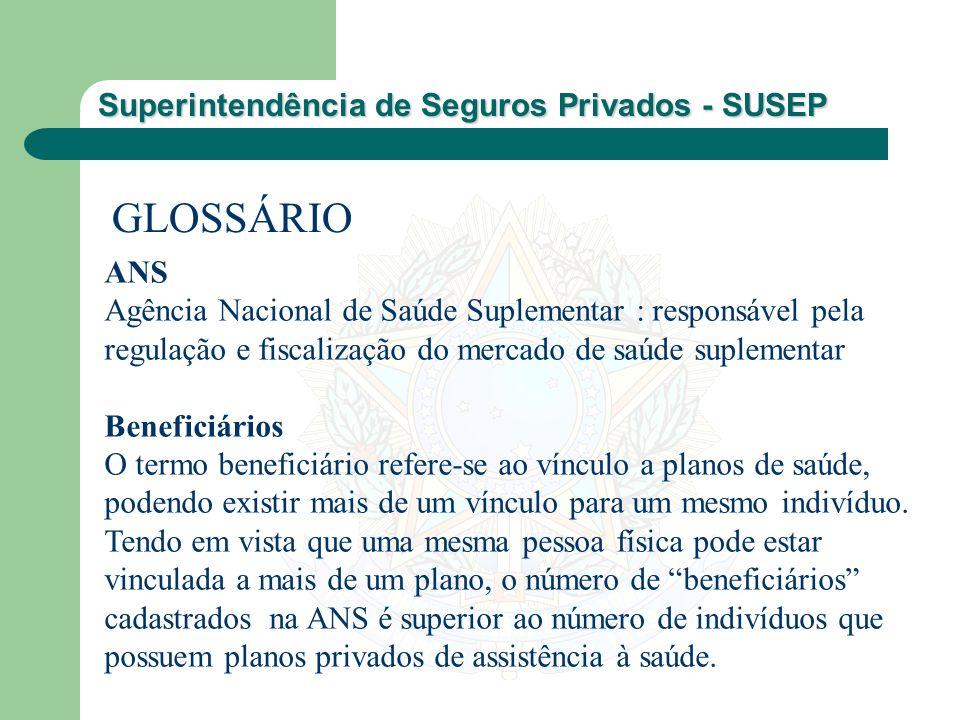 Superintendência de Seguros Privados - SUSEP GLOSSÁRIO ANS Agência Nacional de Saúde Suplementar : responsável pela regulação e fiscalização do mercad