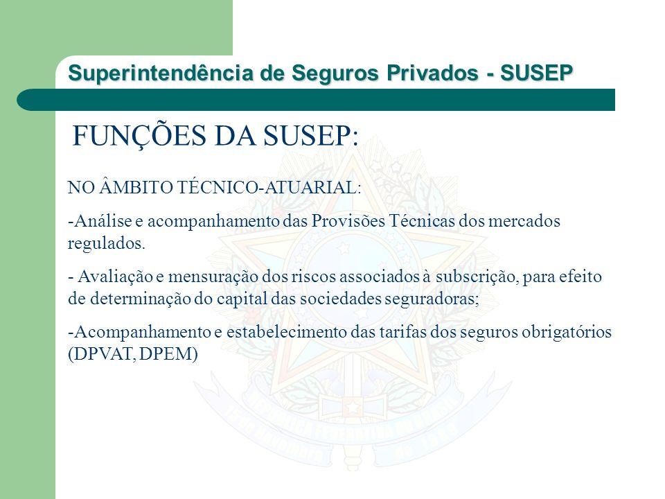 Superintendência de Seguros Privados - SUSEP FUNÇÕES DA SUSEP: NO ÂMBITO TÉCNICO-ATUARIAL: -Análise e acompanhamento das Provisões Técnicas dos mercad