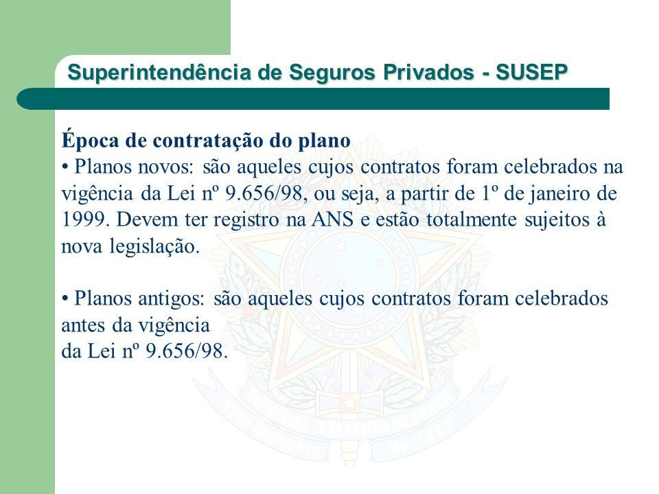 Superintendência de Seguros Privados - SUSEP Época de contratação do plano Planos novos: são aqueles cujos contratos foram celebrados na vigência da L