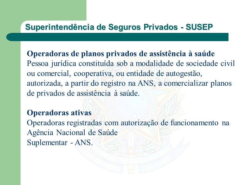 Superintendência de Seguros Privados - SUSEP Operadoras de planos privados de assistência à saúde Pessoa jurídica constituída sob a modalidade de soci