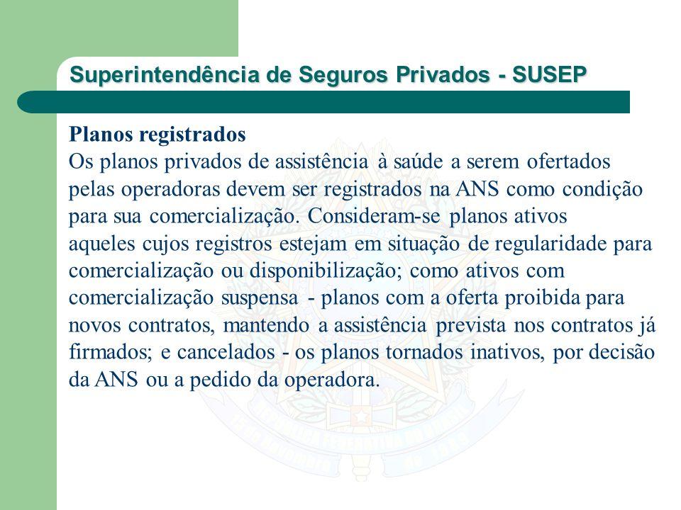 Superintendência de Seguros Privados - SUSEP Planos registrados Os planos privados de assistência à saúde a serem ofertados pelas operadoras devem ser