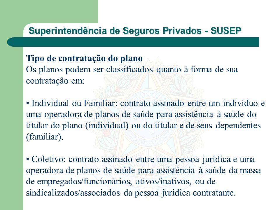 Superintendência de Seguros Privados - SUSEP Tipo de contratação do plano Os planos podem ser classificados quanto à forma de sua contratação em: Indi