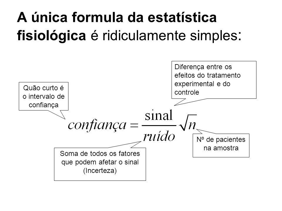 A única formula da estatística fisiológica é ridiculamente simples : Quão curto é o intervalo de confiança Diferença entre os efeitos do tratamento ex