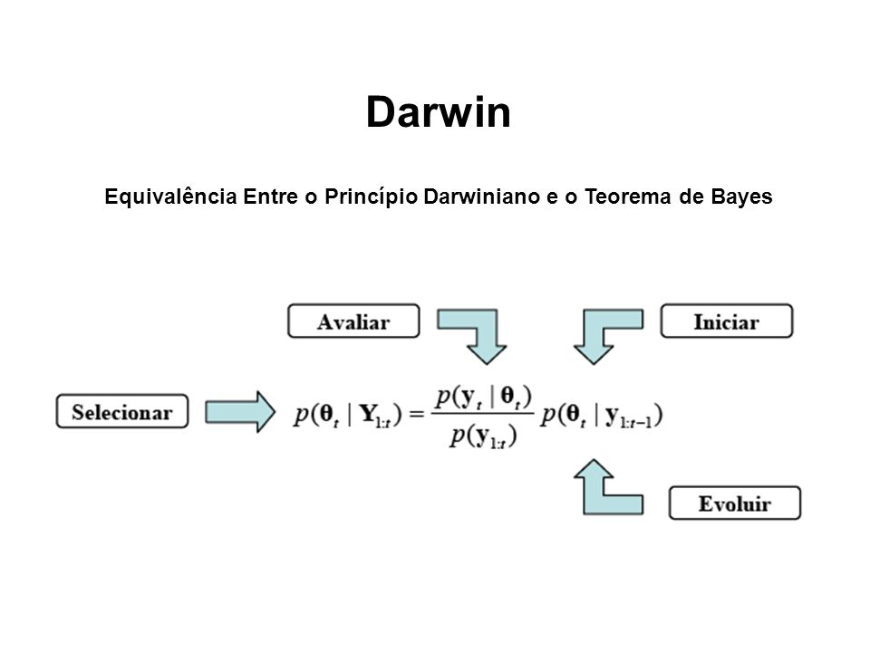 Darwin Equivalência Entre o Princípio Darwiniano e o Teorema de Bayes