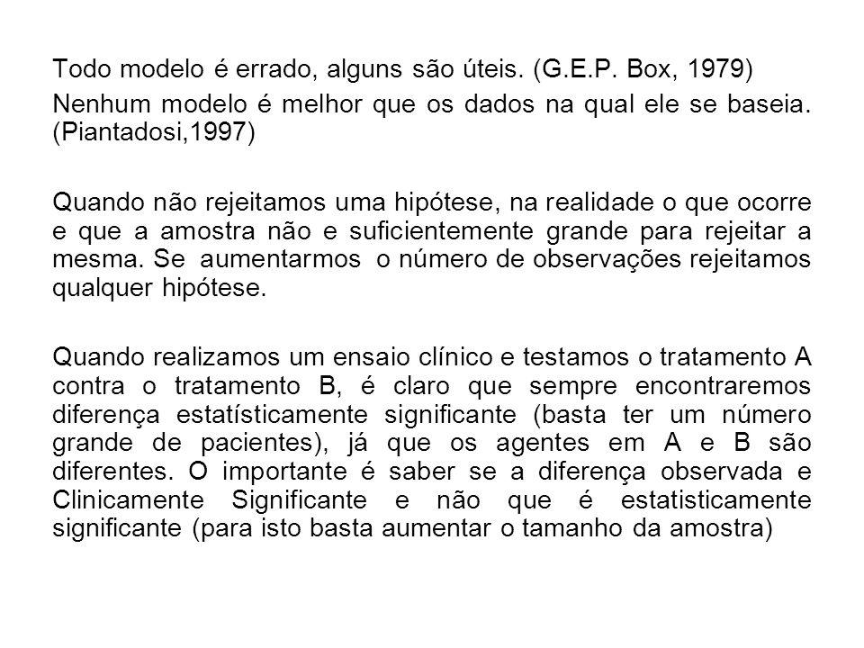 Todo modelo é errado, alguns são úteis. (G.E.P. Box, 1979) Nenhum modelo é melhor que os dados na qual ele se baseia. (Piantadosi,1997) Quando não rej