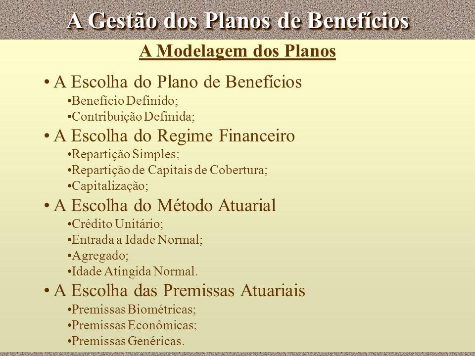 A Gestão dos Planos de Benefícios A Modelagem dos Planos A Escolha do Plano de Benefícios Benefício Definido; Contribuição Definida; A Escolha do Regi