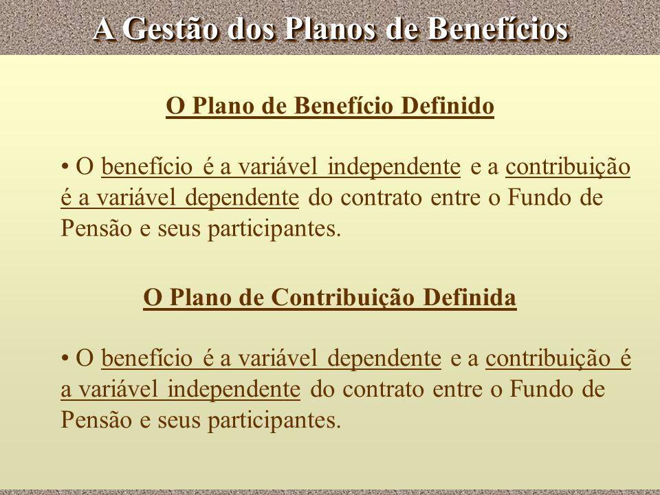 A Gestão dos Planos de Benefícios O Plano de Benefício Definido O benefício é a variável independente e a contribuição é a variável dependente do cont
