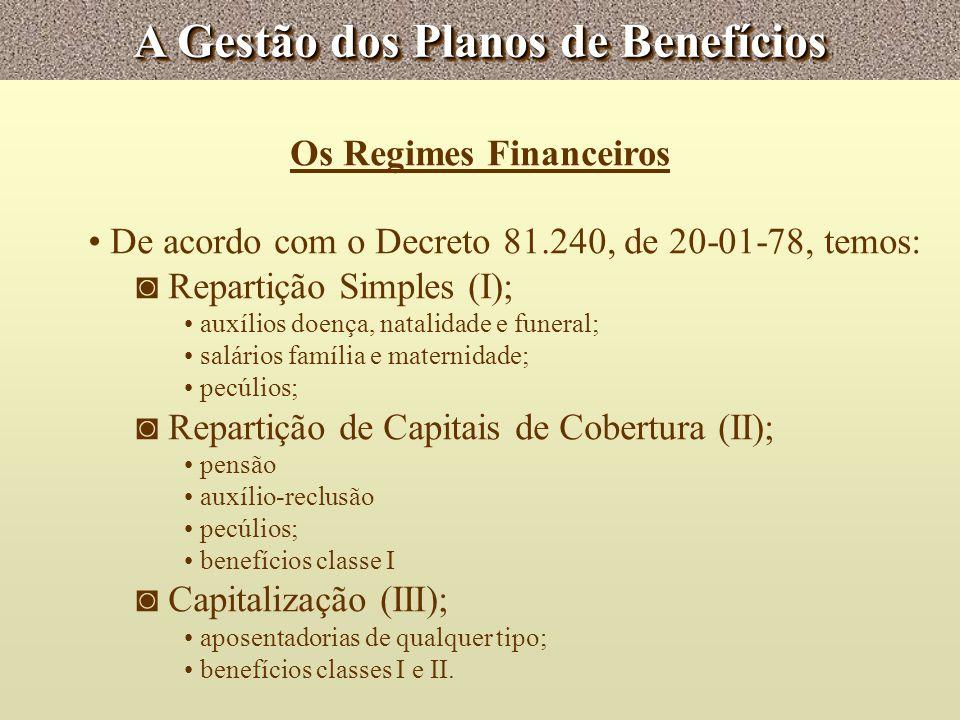 A Gestão dos Planos de Benefícios Os Regimes Financeiros De acordo com o Decreto 81.240, de 20-01-78, temos: Repartição Simples (I); auxílios doença,