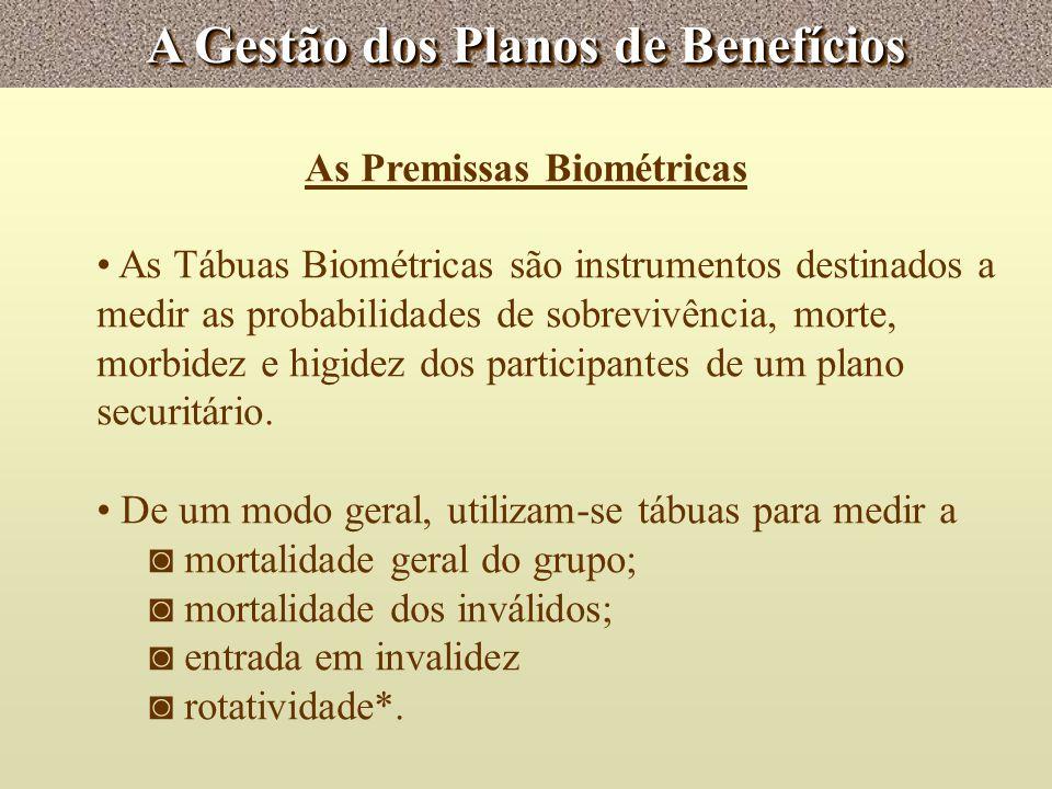 A Gestão dos Planos de Benefícios As Premissas Biométricas As Tábuas Biométricas são instrumentos destinados a medir as probabilidades de sobrevivênci