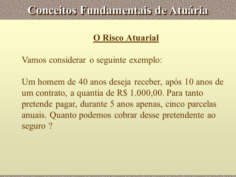 Conceitos Fundamentais de Atuária O Risco Atuarial O esquema do contrato: P P P P P 1 2 3 4 5......