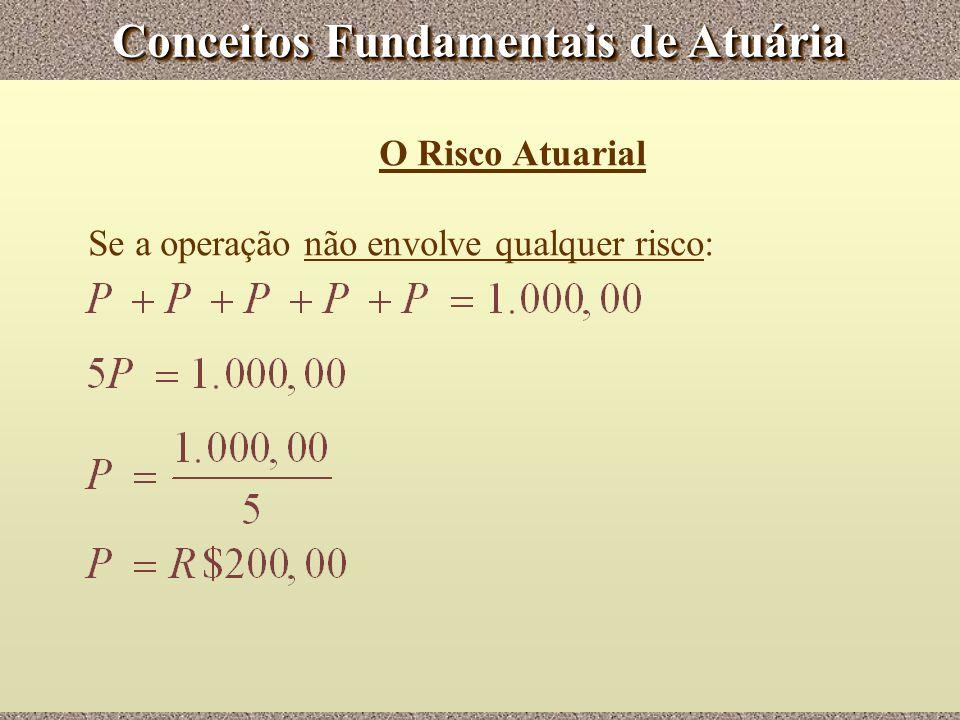Conceitos Fundamentais de Atuária O Risco Atuarial Se a operação envolve apenas risco financeiro: