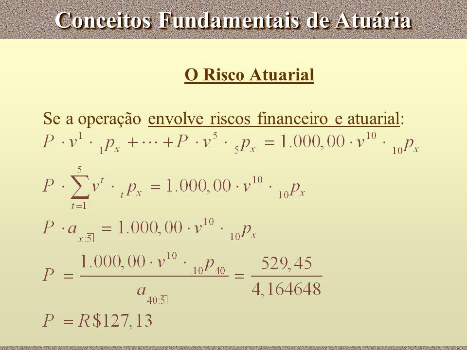 Conceitos Fundamentais de Atuária O Risco Atuarial Se a operação envolve riscos financeiro e atuarial: