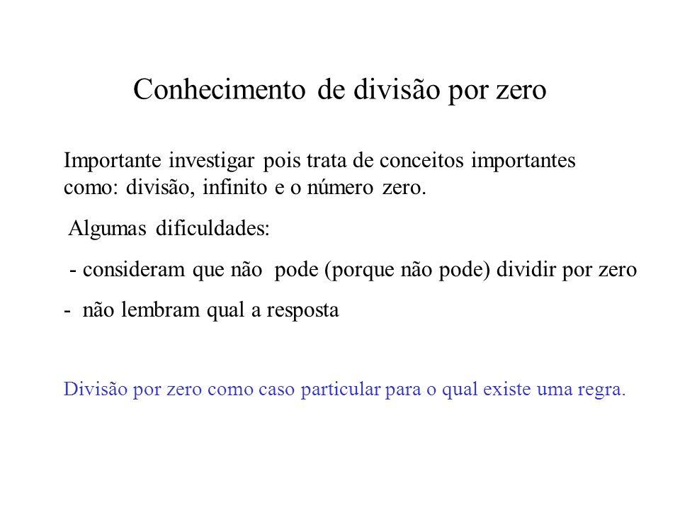 Conhecimento de divisão por zero Importante investigar pois trata de conceitos importantes como: divisão, infinito e o número zero. Algumas dificuldad
