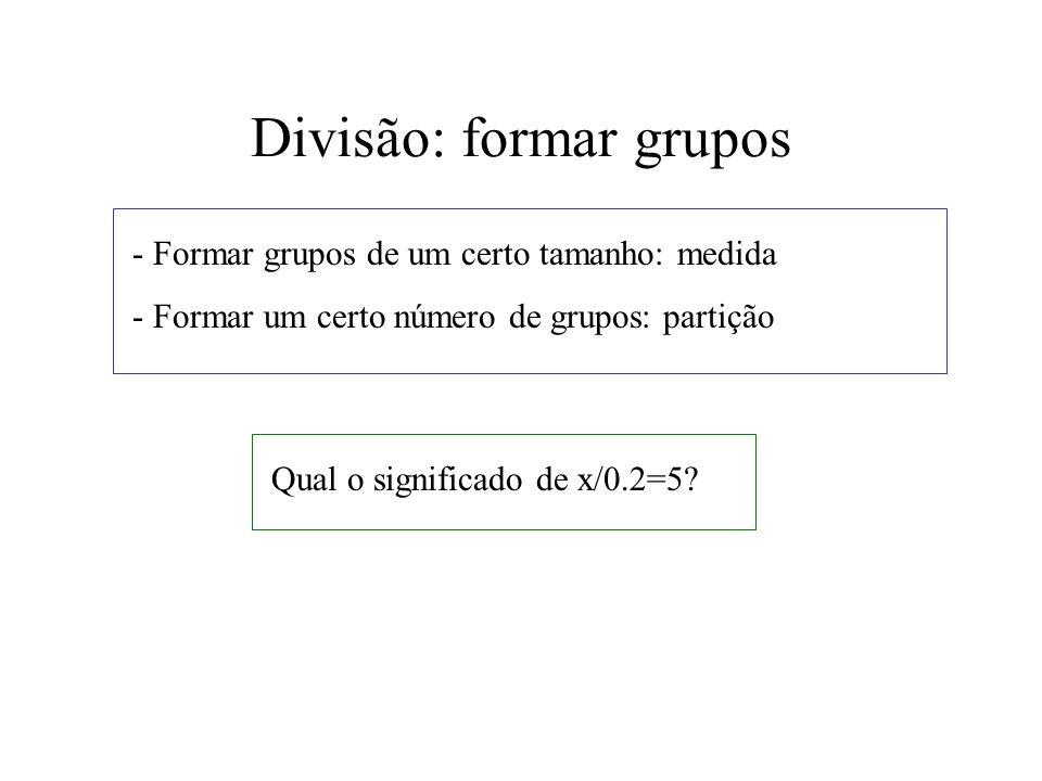 Divisão: formar grupos - Formar grupos de um certo tamanho: medida - Formar um certo número de grupos: partição Qual o significado de x/0.2=5?